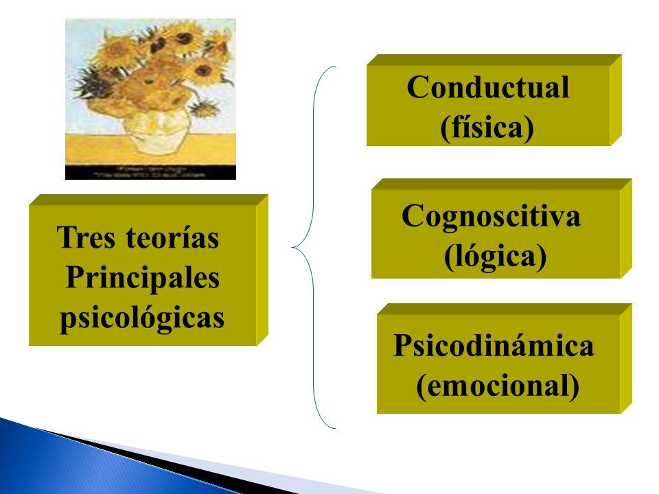 Conductual (física) Cognoscitiva. (lógica) Tres teorías. Principales. psicológicas. Psicodinámica.