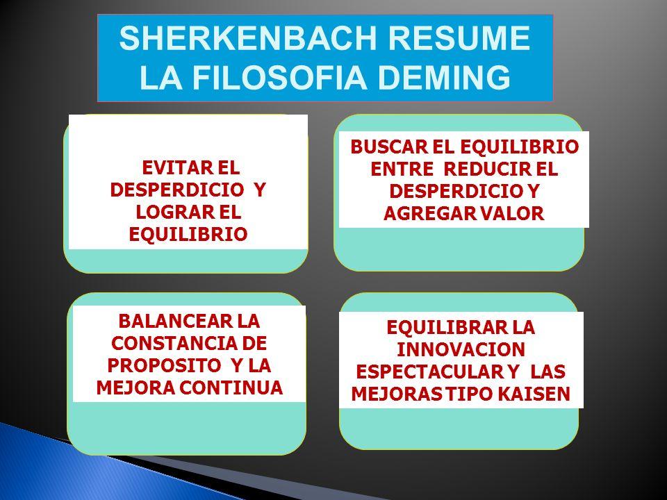 SHERKENBACH RESUME LA FILOSOFIA DEMING
