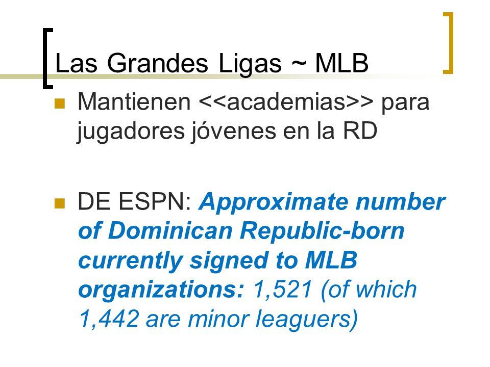 Las Grandes Ligas ~ MLB Mantienen <<academias>> para jugadores jóvenes en la RD.