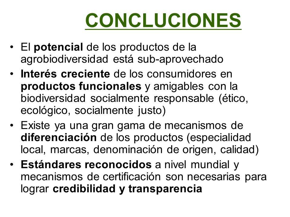 CONCLUCIONESEl potencial de los productos de la agrobiodiversidad está sub-aprovechado.