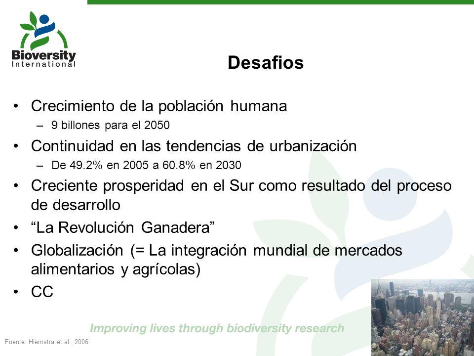 Desafios Crecimiento de la población humana