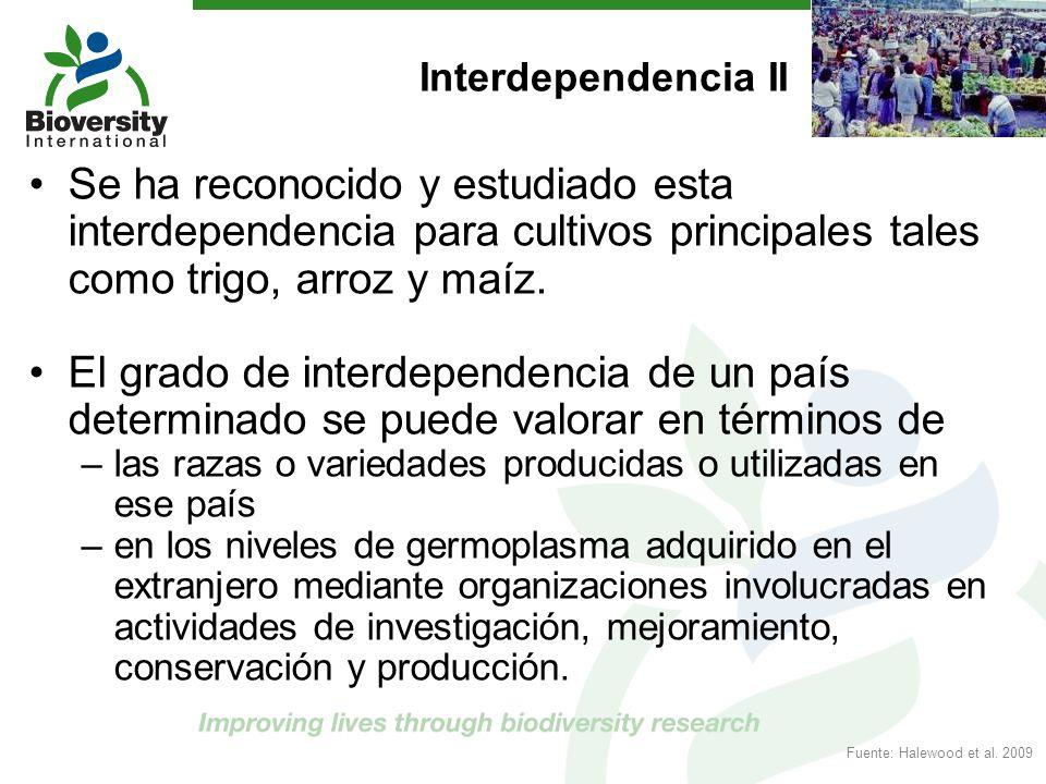 Interdependencia II Se ha reconocido y estudiado esta interdependencia para cultivos principales tales como trigo, arroz y maíz.