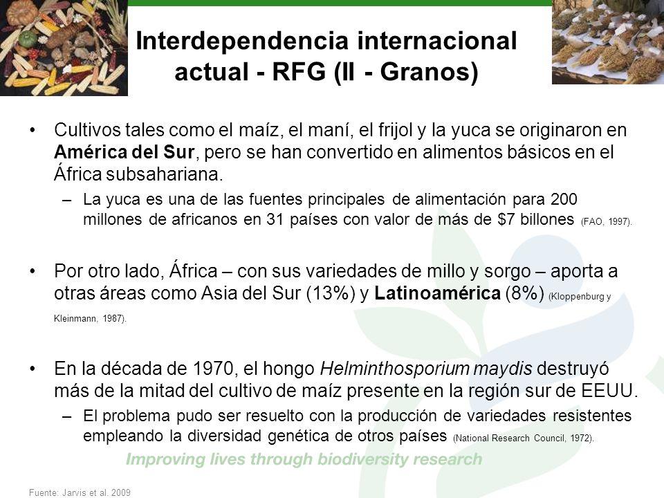 Interdependencia internacional actual - RFG (II - Granos)