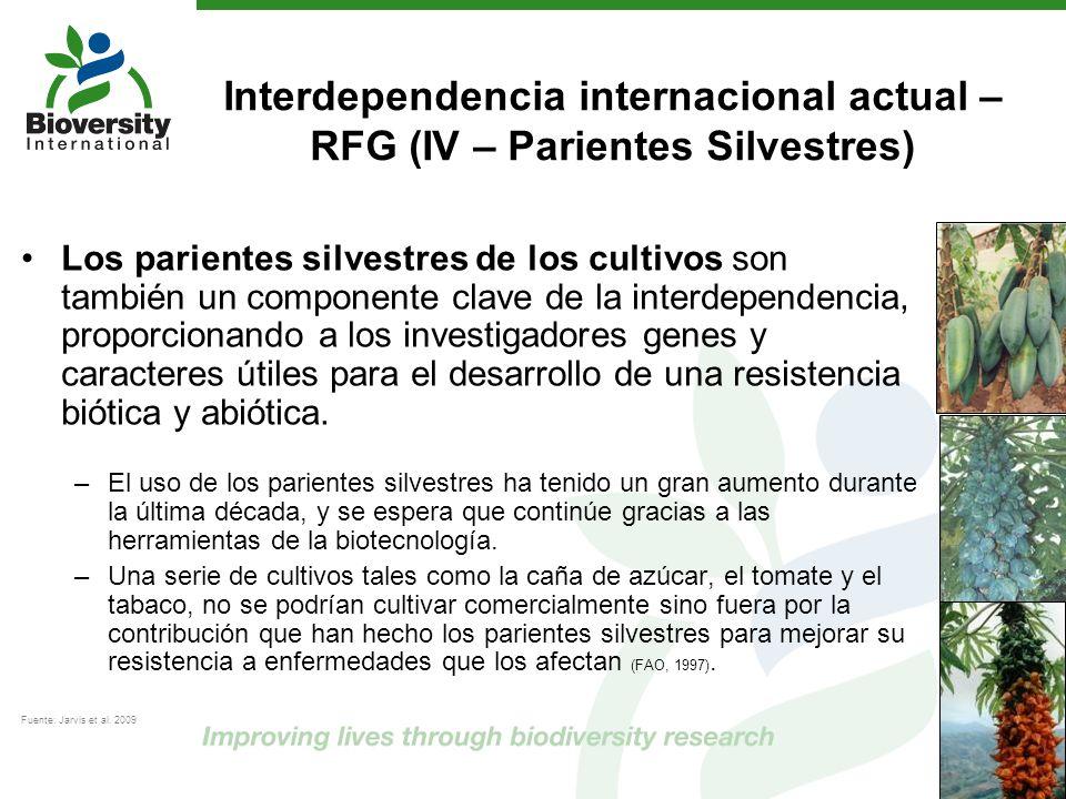 Interdependencia internacional actual –RFG (IV – Parientes Silvestres)