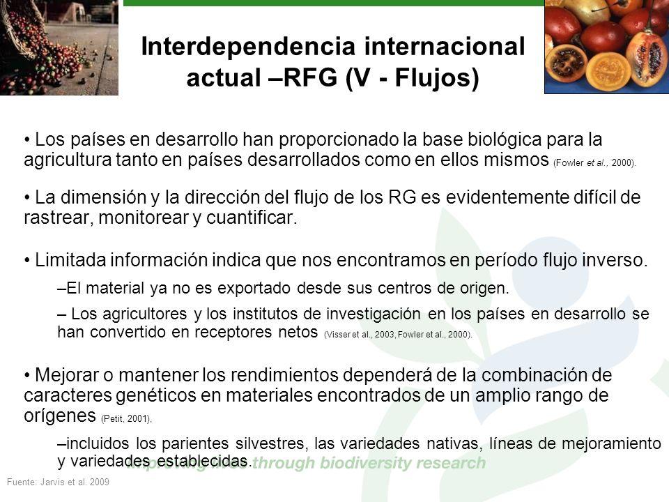 Interdependencia internacional actual –RFG (V - Flujos)