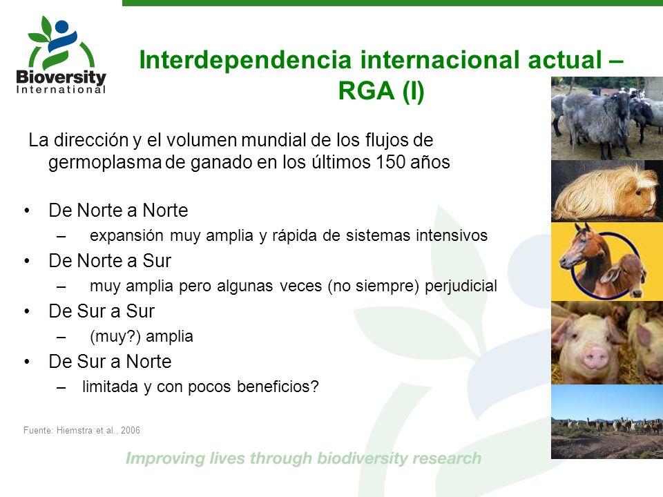 Interdependencia internacional actual – RGA (I)