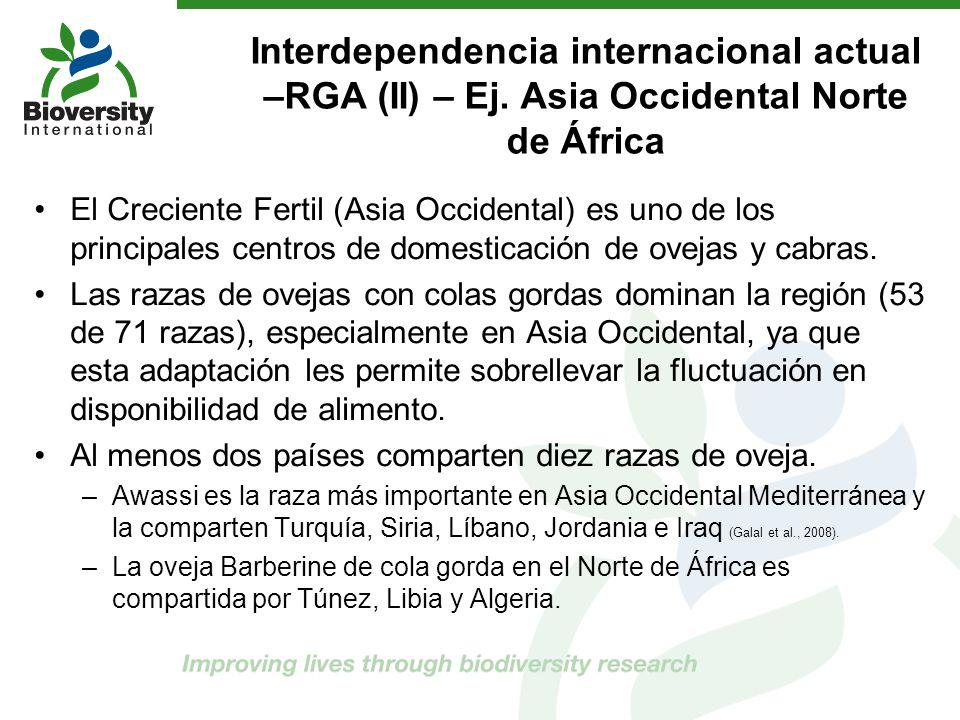 Interdependencia internacional actual –RGA (II) – Ej