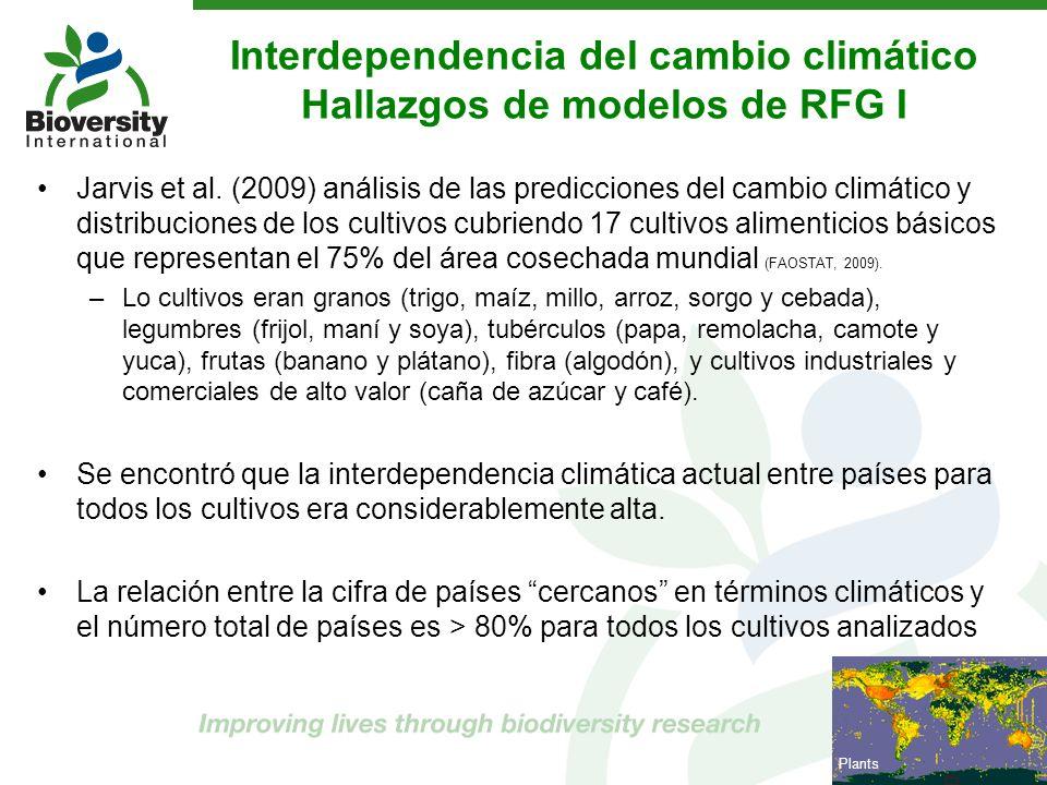 Interdependencia del cambio climático Hallazgos de modelos de RFG I