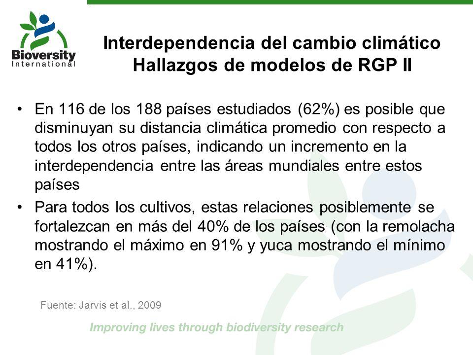 Interdependencia del cambio climático Hallazgos de modelos de RGP II