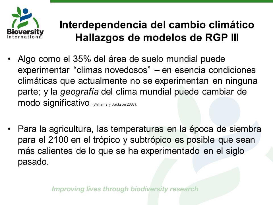 Interdependencia del cambio climático Hallazgos de modelos de RGP III