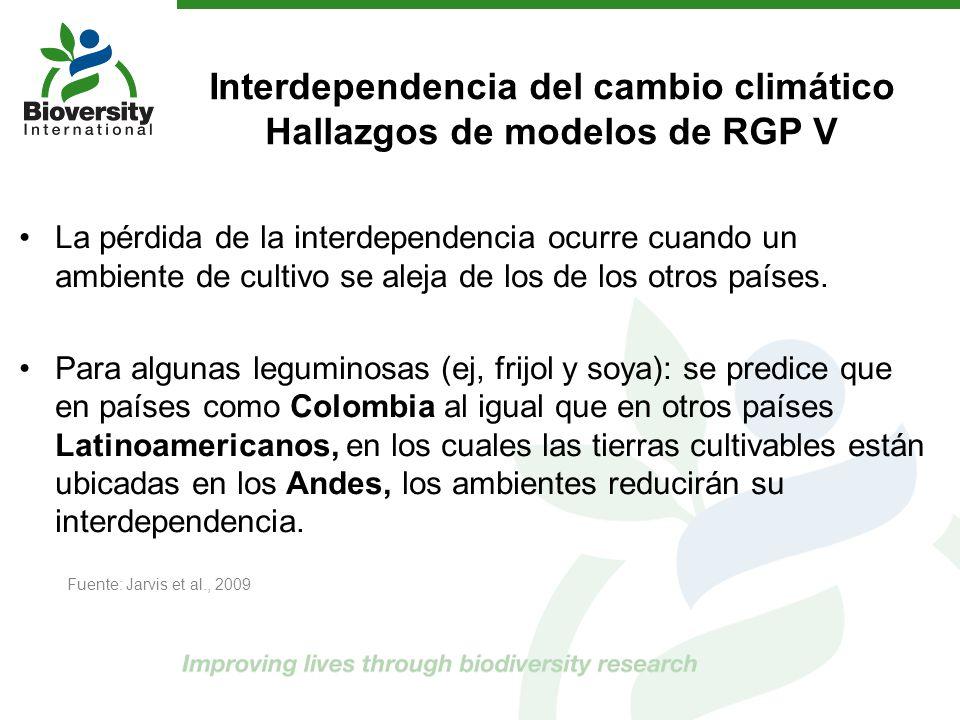 Interdependencia del cambio climático Hallazgos de modelos de RGP V