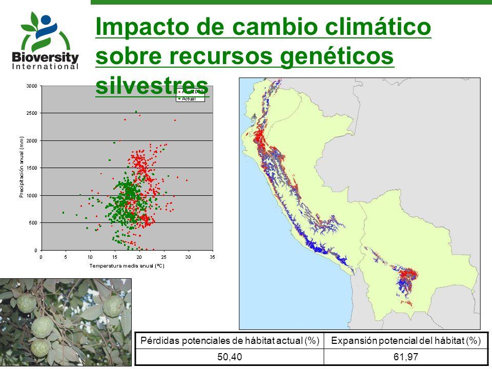 Impacto de cambio climático sobre recursos genéticos silvestres