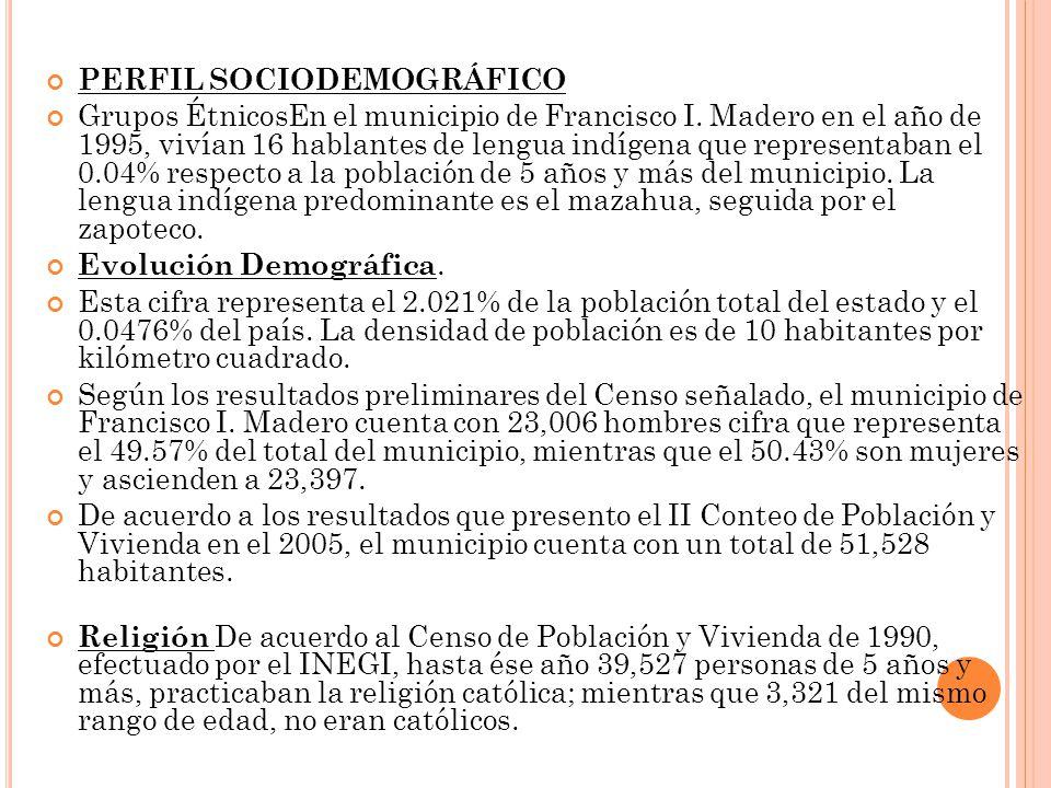PERFIL SOCIODEMOGRÁFICO