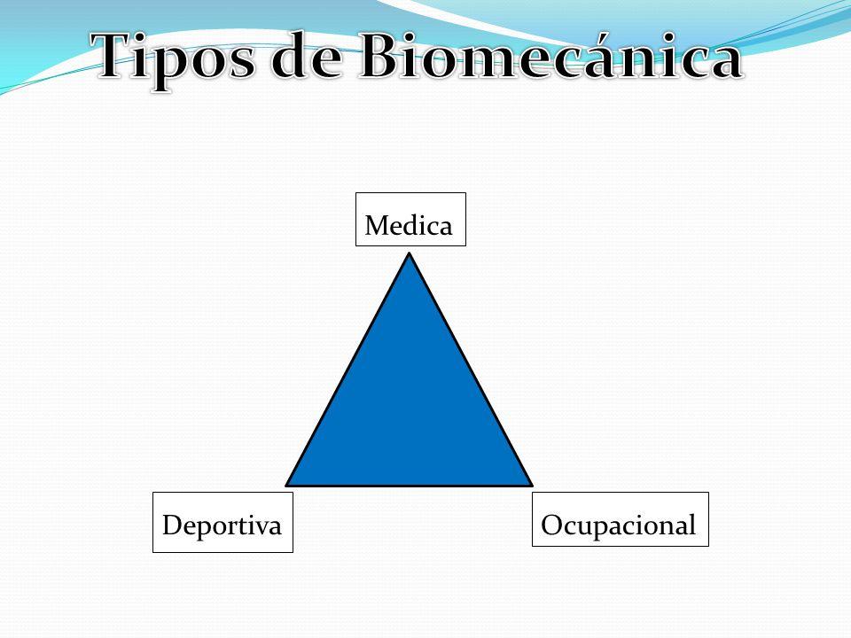 Tipos de Biomecánica Medica Deportiva Ocupacional