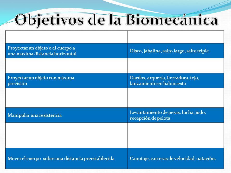 Objetivos de la Biomecánica