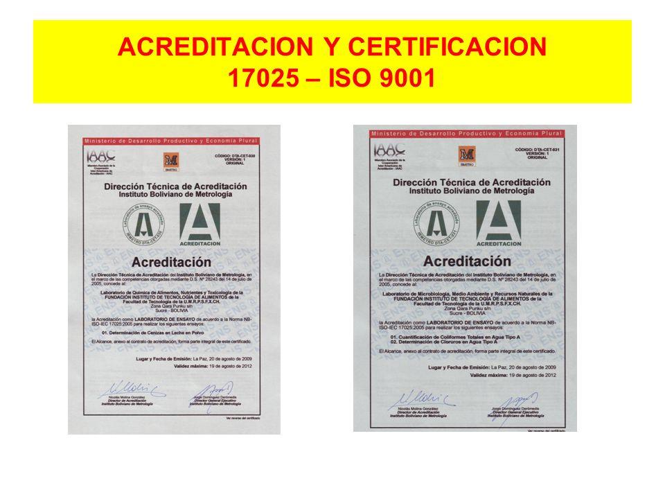 ACREDITACION Y CERTIFICACION 17025 – ISO 9001