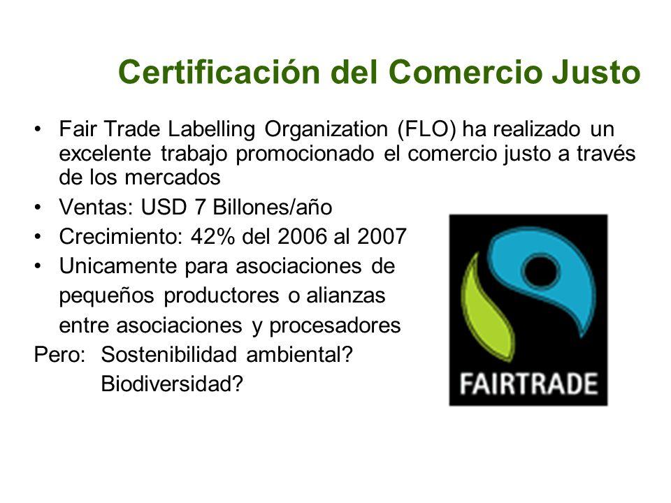 Certificación del Comercio Justo
