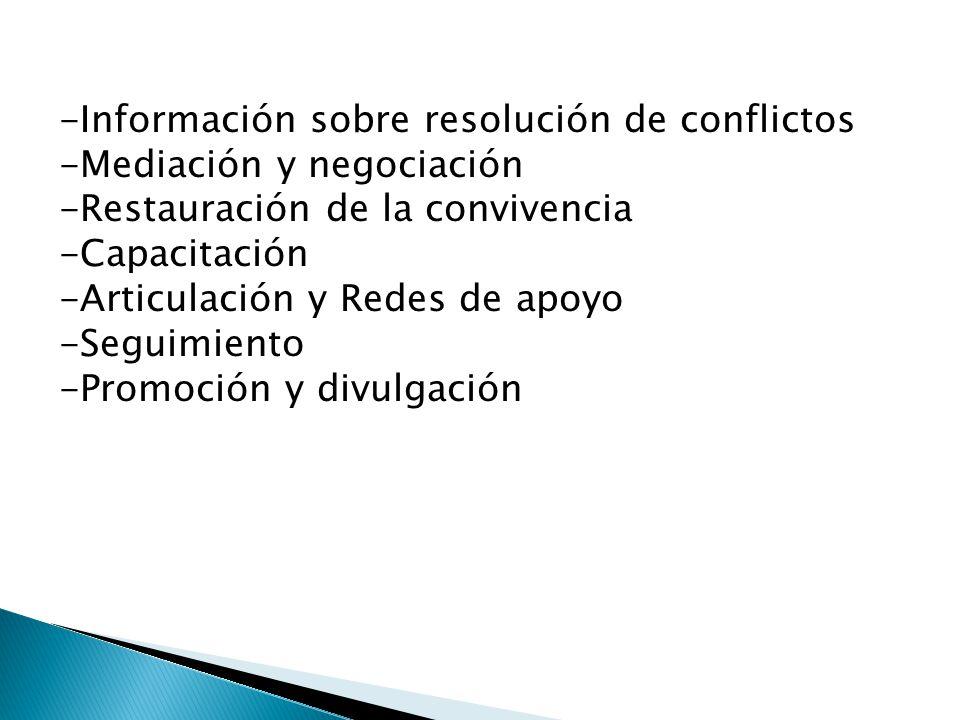 -Información sobre resolución de conflictos