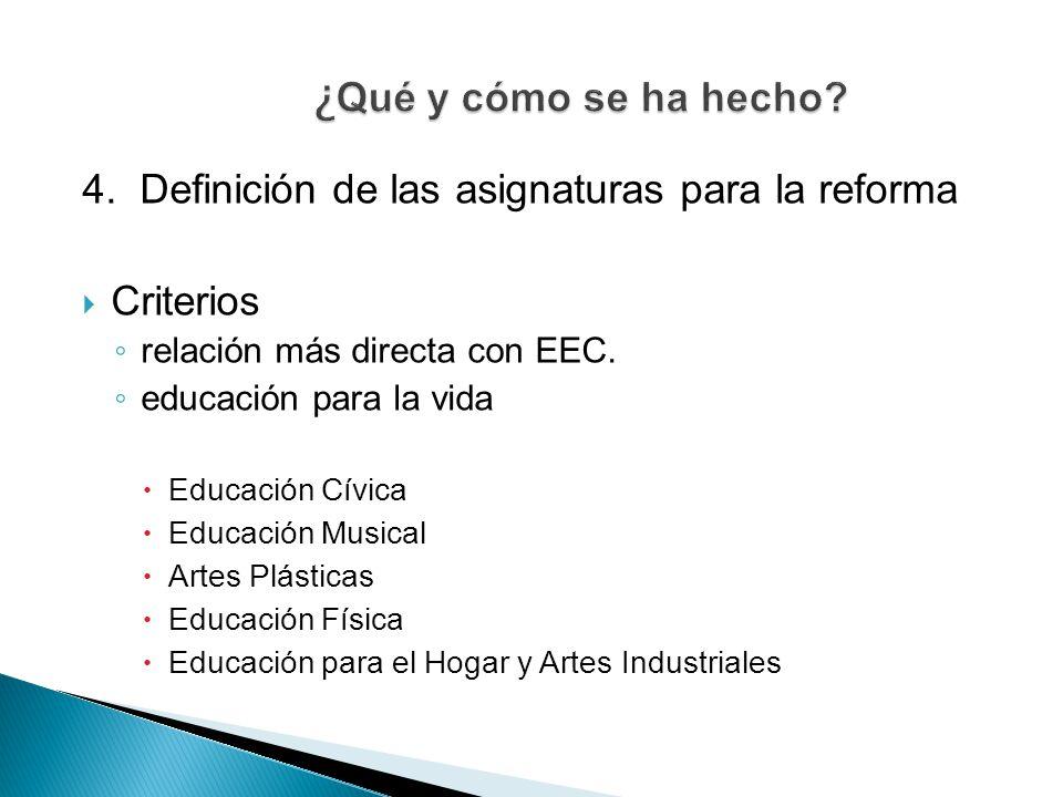 ¿Qué y cómo se ha hecho 4. Definición de las asignaturas para la reforma. Criterios. relación más directa con EEC.