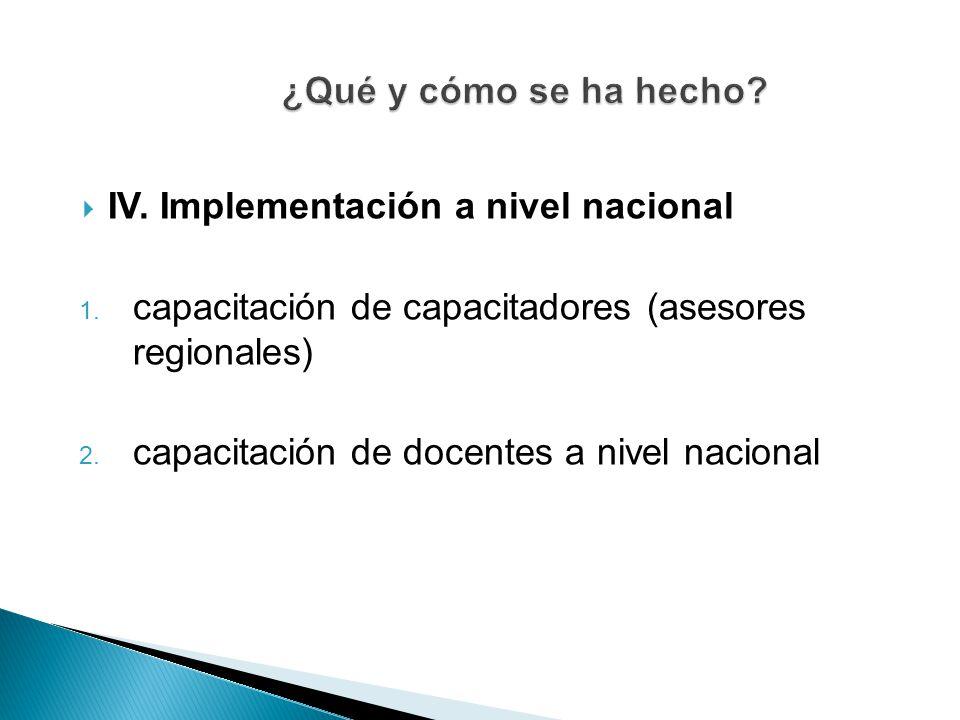 ¿Qué y cómo se ha hecho IV. Implementación a nivel nacional. capacitación de capacitadores (asesores regionales)