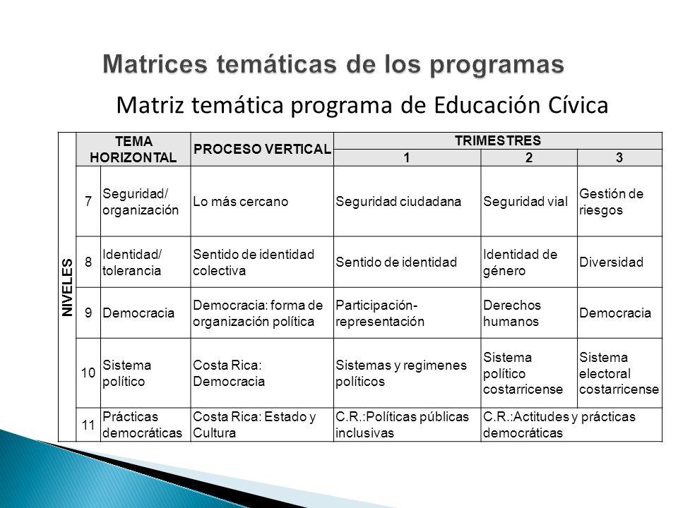Matrices temáticas de los programas