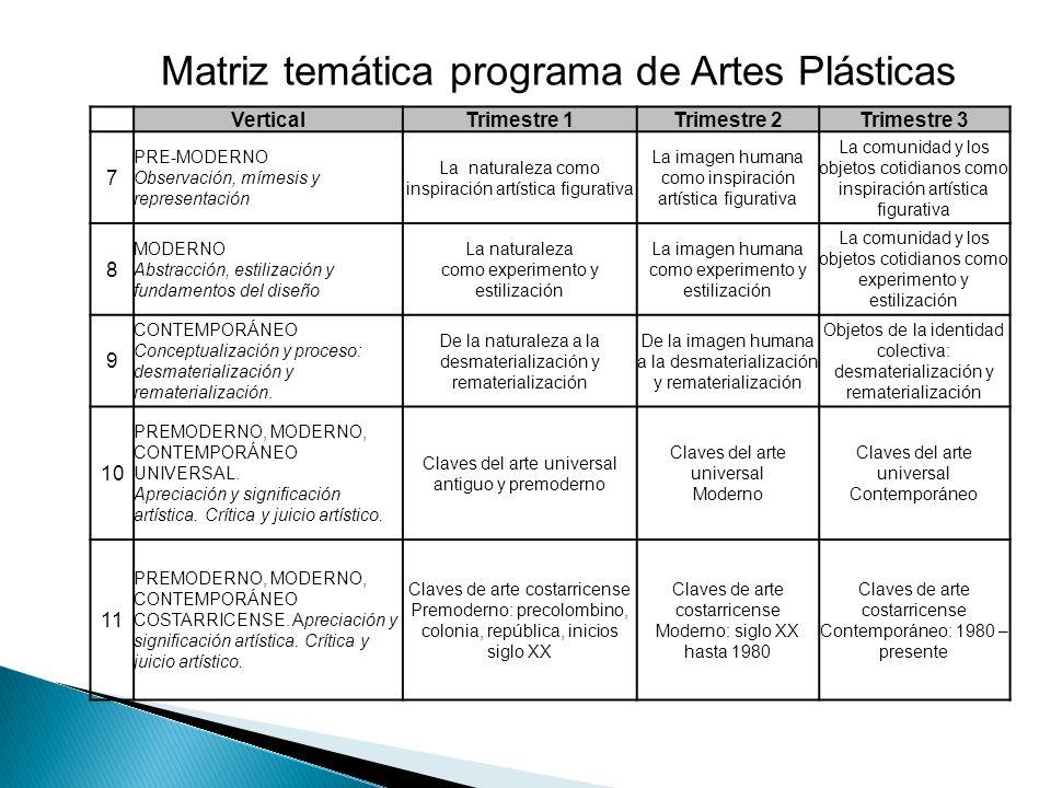 Matriz temática programa de Artes Plásticas