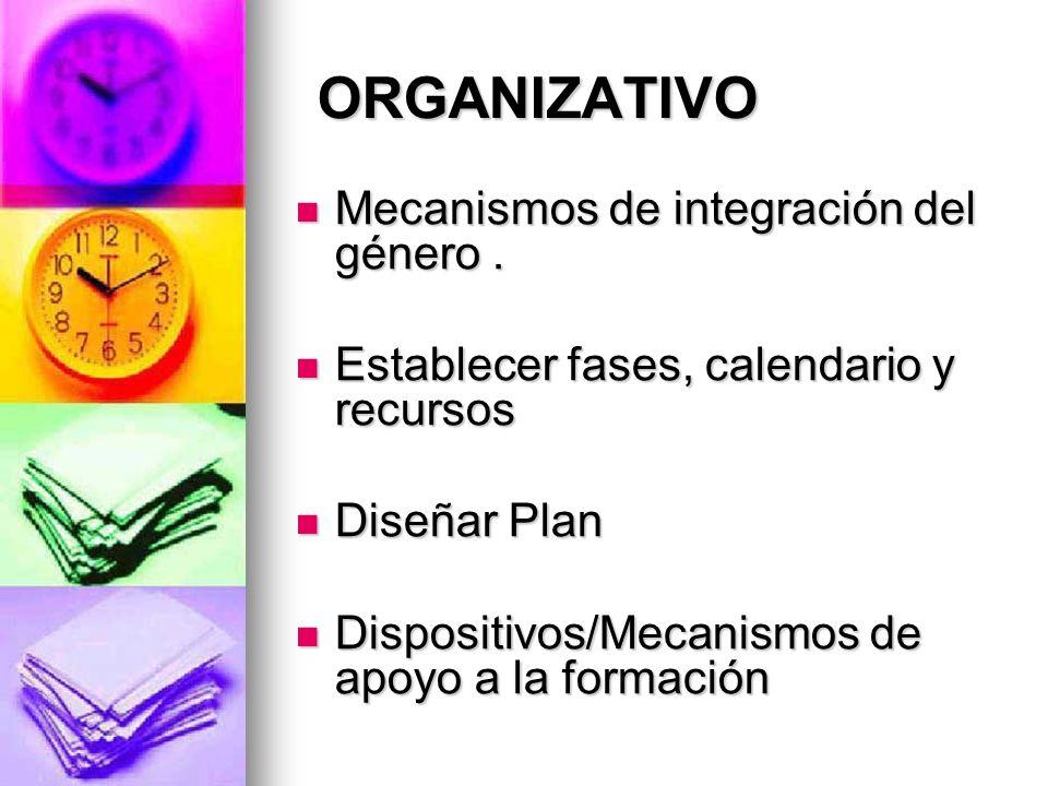 ORGANIZATIVO Mecanismos de integración del género .