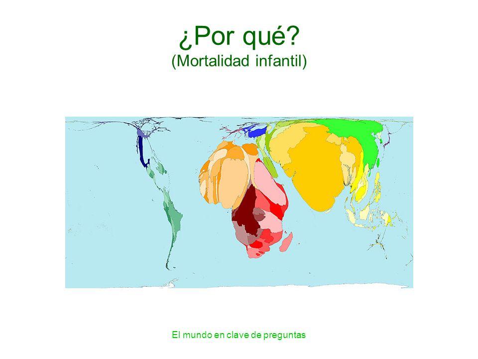 ¿Por qué (Mortalidad infantil)