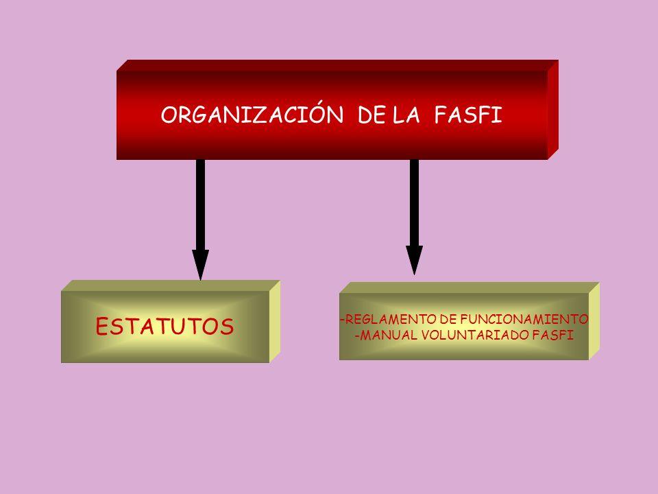 ORGANIZACIÓN DE LA FASFI