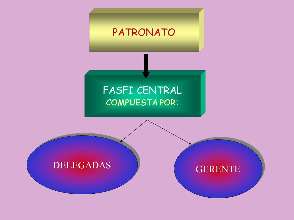 PATRONATO FASFI CENTRAL COMPUESTA POR: DELEGADAS GERENTE