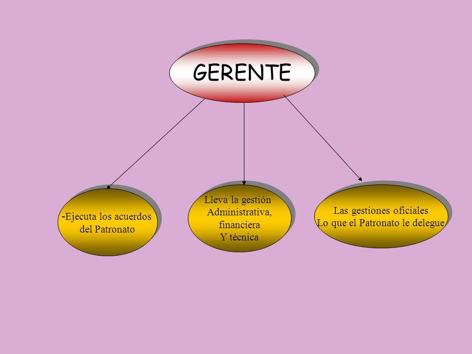 GERENTE -Ejecuta los acuerdos Lleva la gestión Administrativa,