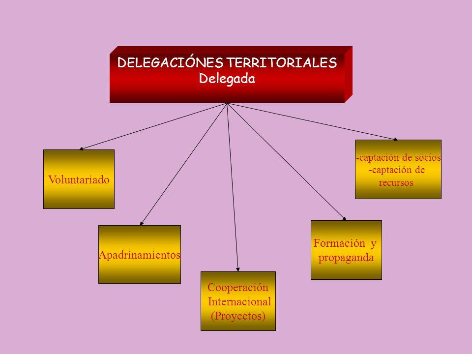 DELEGACIÓNES TERRITORIALES