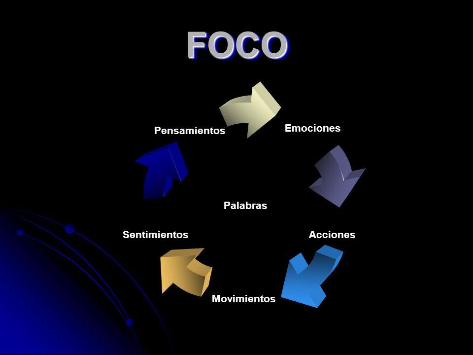 FOCO Palabras
