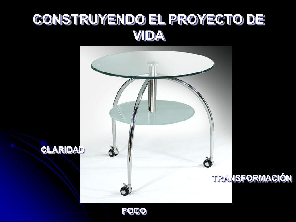 CONSTRUYENDO EL PROYECTO DE VIDA