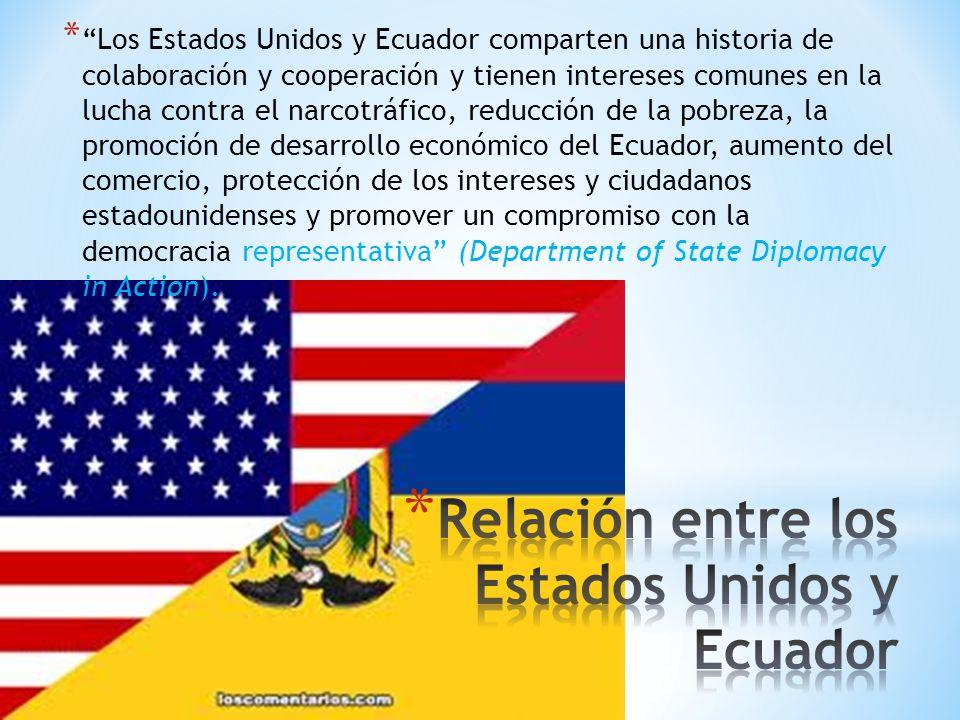 Relación entre los Estados Unidos y Ecuador