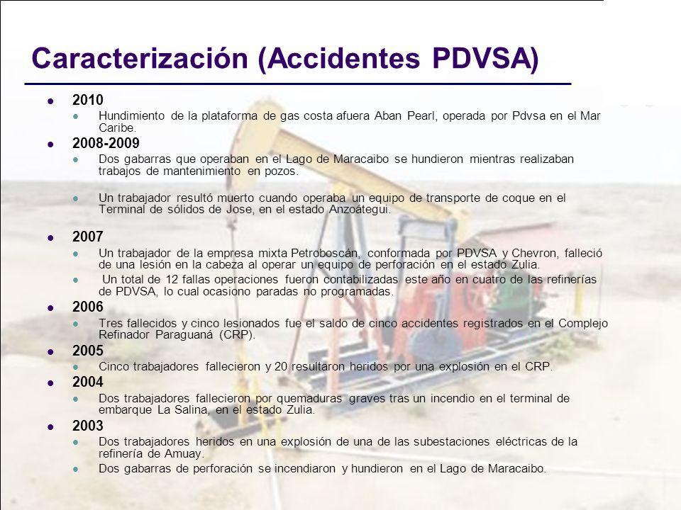 Caracterización (Accidentes PDVSA)