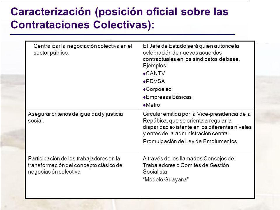Caracterización (posición oficial sobre las Contrataciones Colectivas):