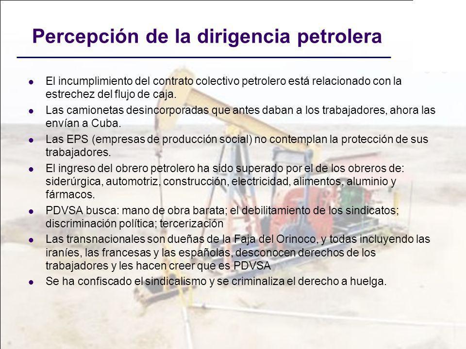 Percepción de la dirigencia petrolera