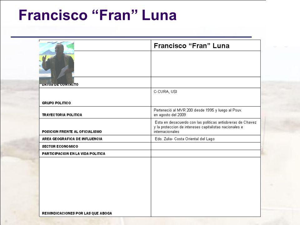 Francisco Fran Luna