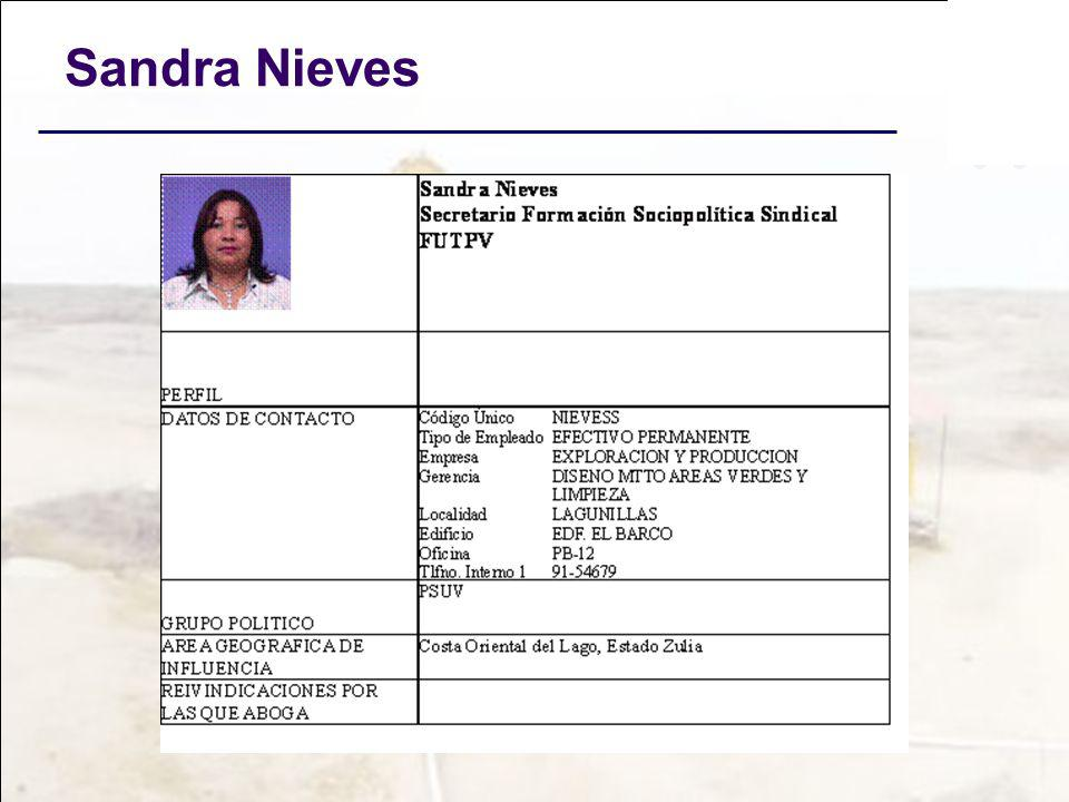 Sandra Nieves