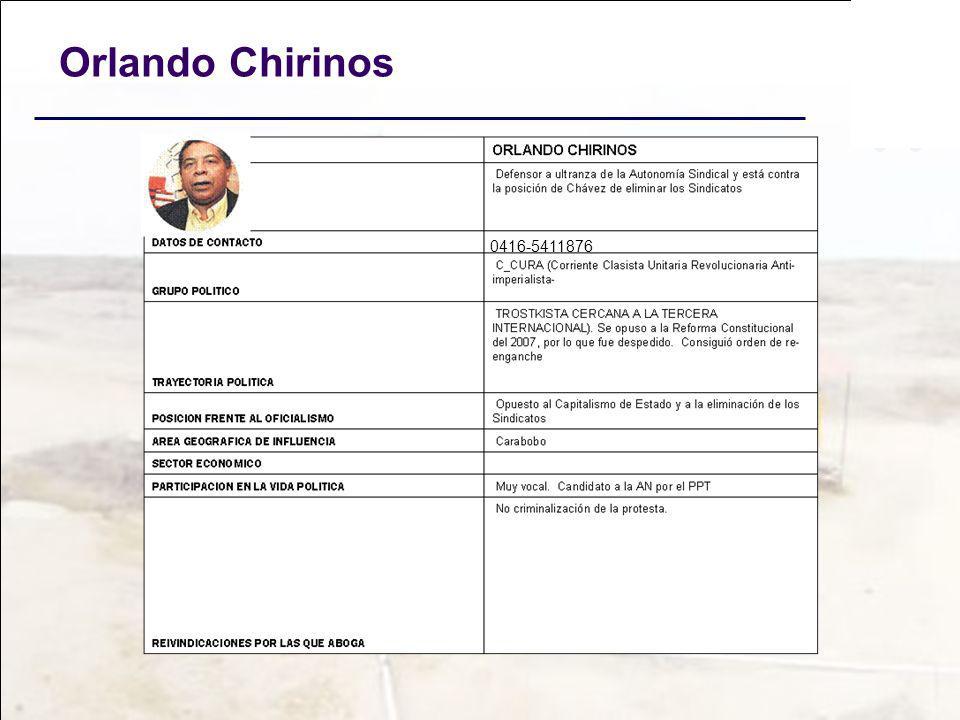 Orlando Chirinos 0416-5411876