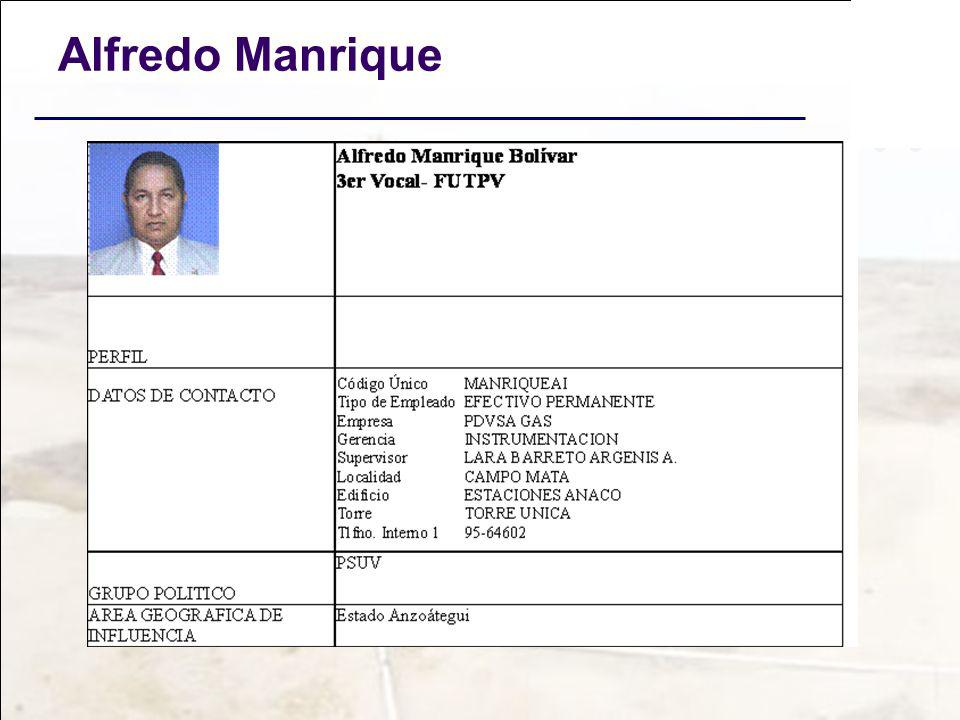 Alfredo Manrique