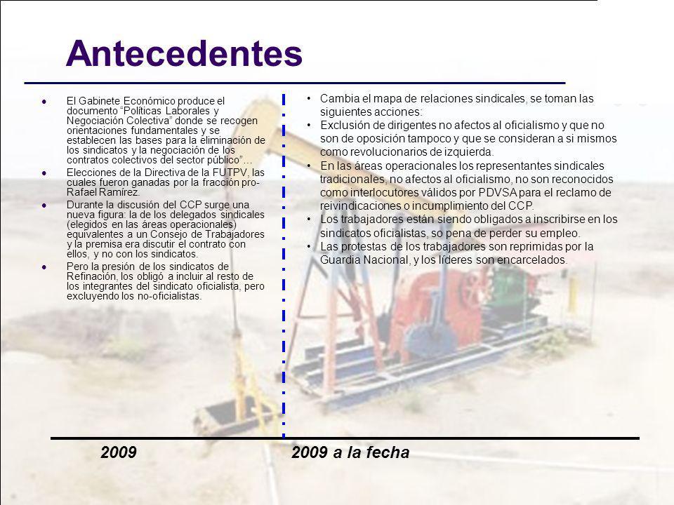 Antecedentes 2009 2009 a la fecha