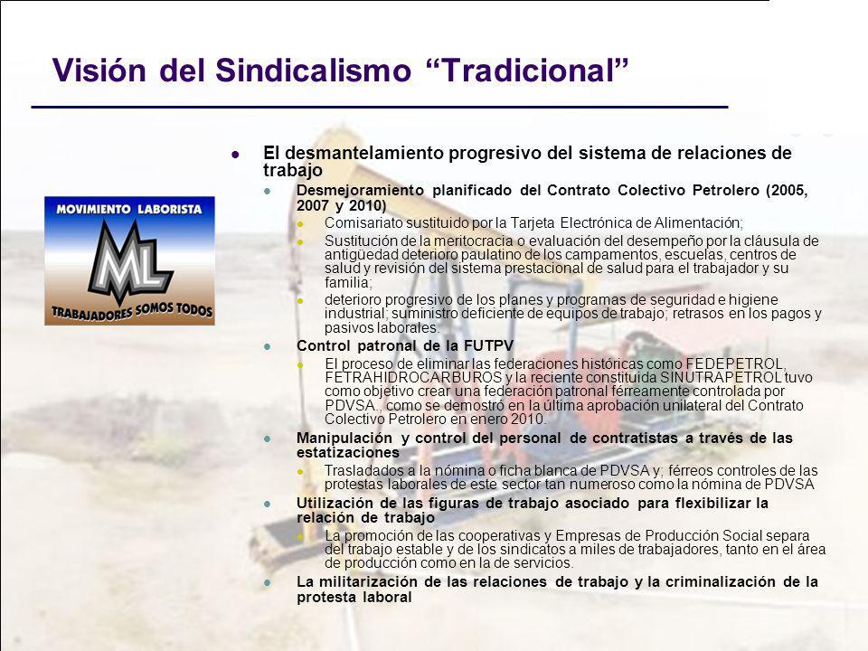 Visión del Sindicalismo Tradicional