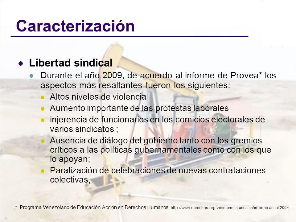 Caracterización Libertad sindical