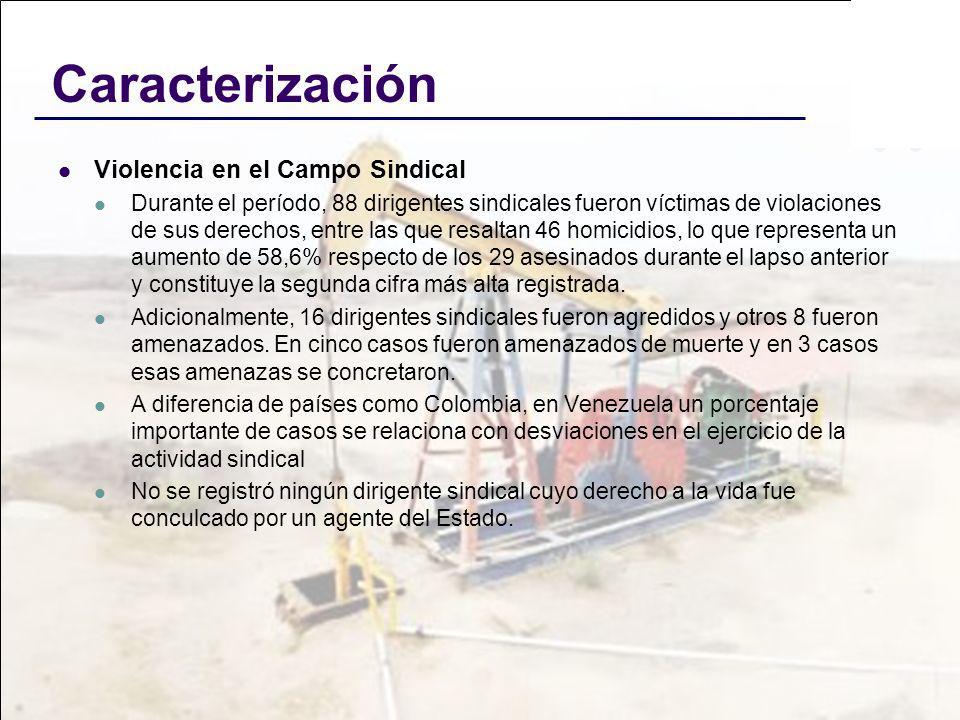 Caracterización Violencia en el Campo Sindical