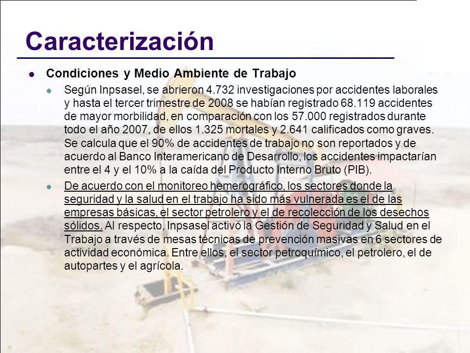 Caracterización Condiciones y Medio Ambiente de Trabajo