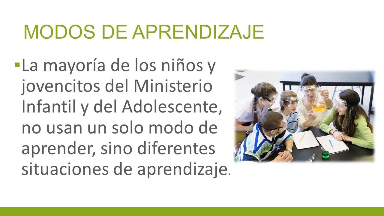 MODOS DE APRENDIZAJE