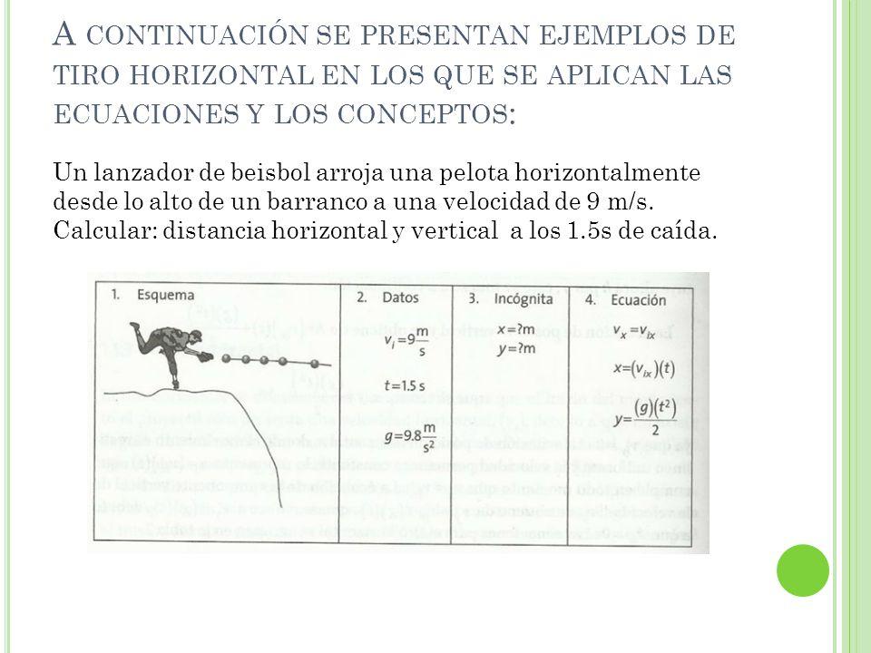 A continuación se presentan ejemplos de tiro horizontal en los que se aplican las ecuaciones y los conceptos: