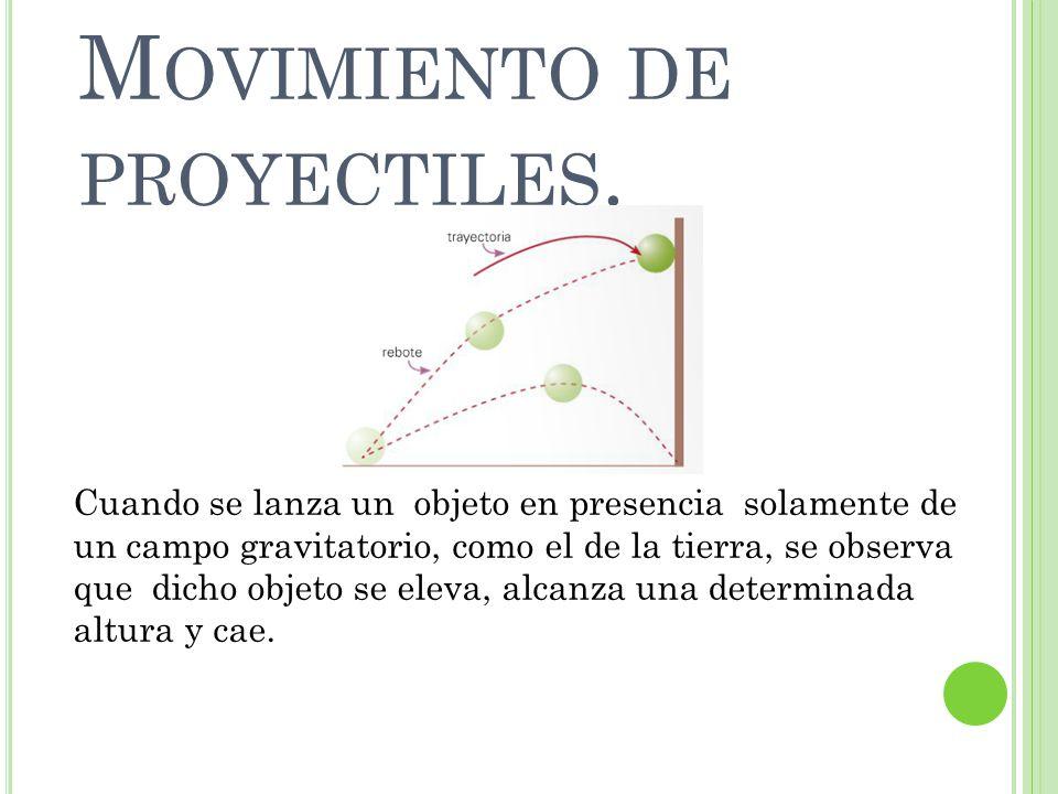 Movimiento de proyectiles.